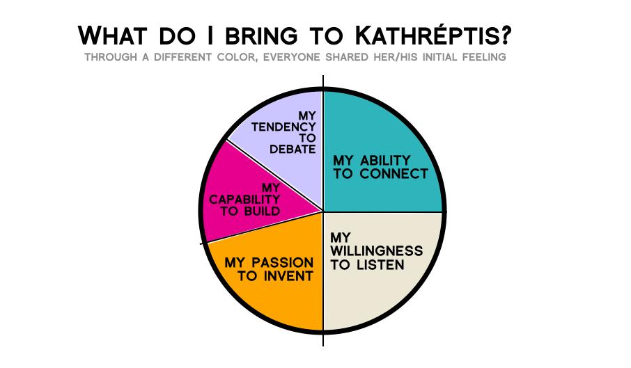 kathreptis_bringWithYou