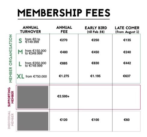 CAE membership fees